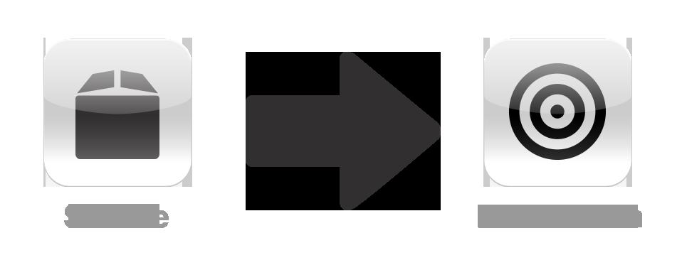 AppDataSharing_Header